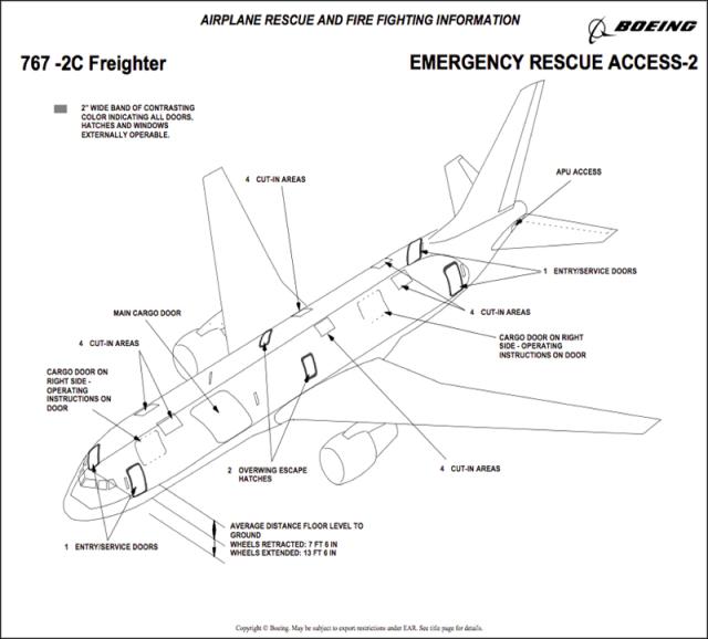 767-2c emergencyrescueaccess-sml.jpg