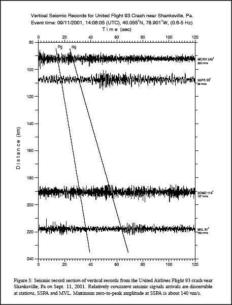 https://apunked.files.wordpress.com/2017/02/seismic2_pennsylv_border.jpg?w=640
