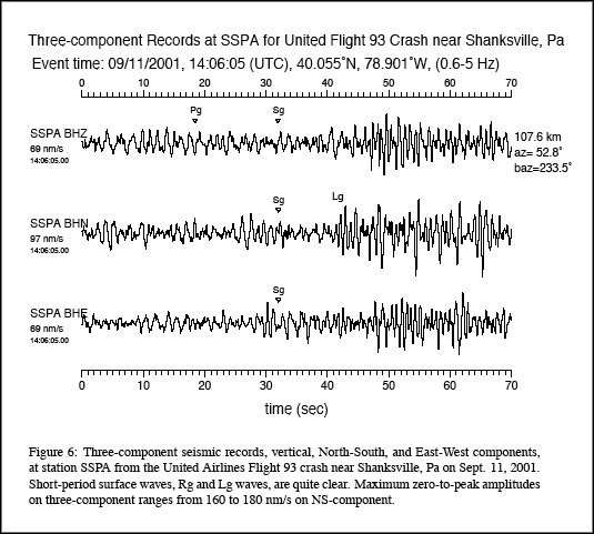 https://apunked.files.wordpress.com/2017/02/seismic_pennsylv_border.jpg?w=640