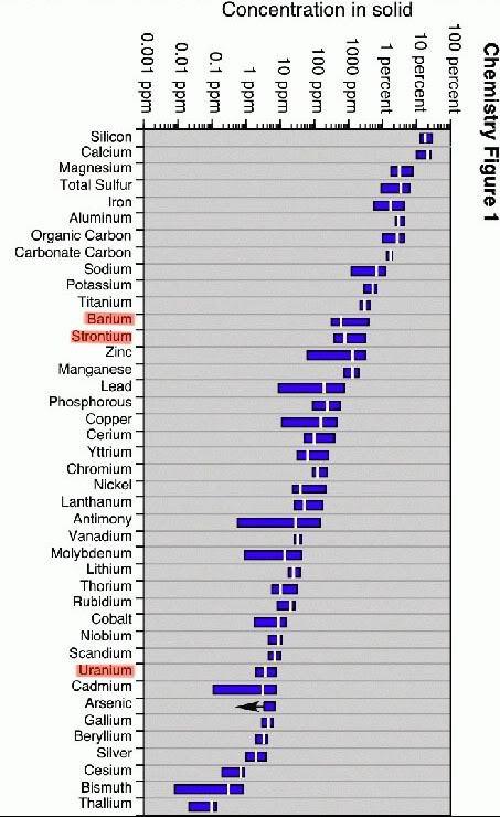 USGS_chem_table.jpg