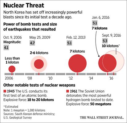 nuclear -magnitude-blasts.jpg