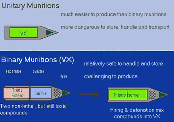 munitions-binary-blue-sml.jpg