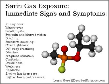 sarin-gas-symptoms.jpg