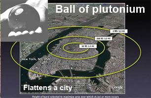 plutonium ball