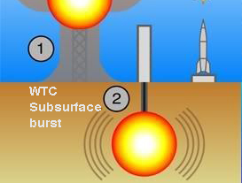 types_of_nuclear_testing_mf subsurface burst