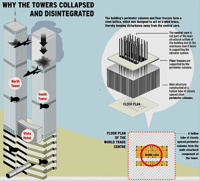 why-the-towers-collapsed-mdf.jpg