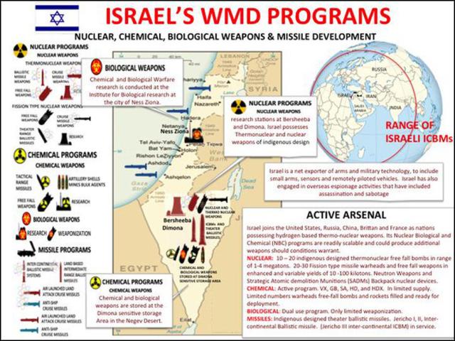 israel-wmd-program-twitter-lge bdr.jpg