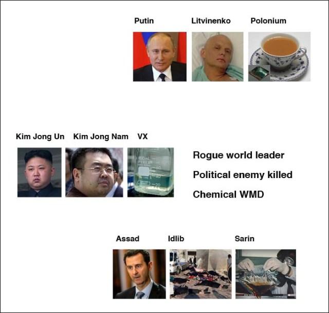 political assassinations-WMD.jpg